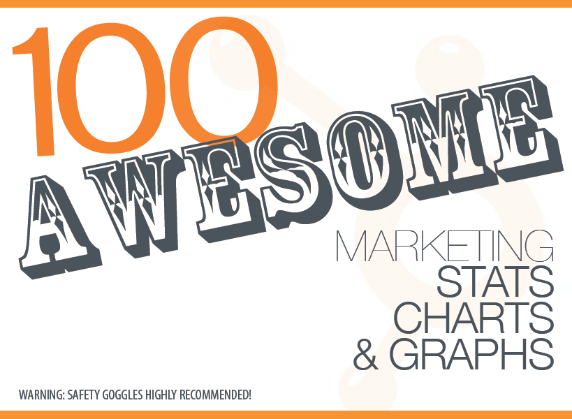 100 Awesome Marketing Stats Chats & Graphs Screenshot