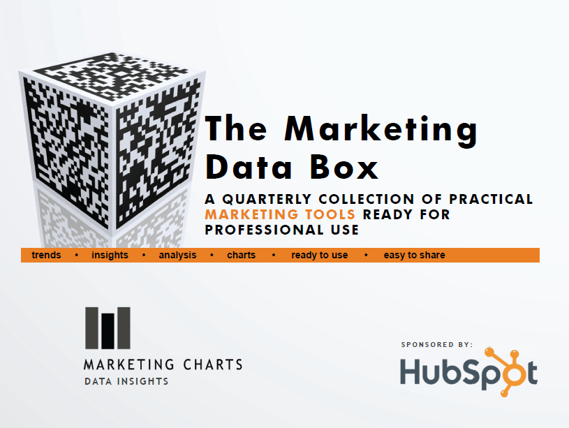 The Marketing Data Box